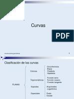 Curvas 2018