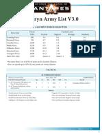 Algoryn Army List Antares V3