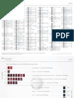 Pi 2018 Infographs Global 180215