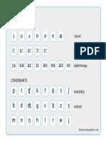 sounds_chart.pdf