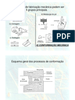 Aula 2_Conformação mecânica.pdf