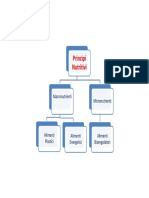 Principi Nutritivi.pdf
