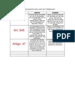 Consolidação Das Leis Do Trabalho (1)