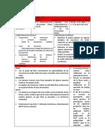 Planeación Ciencias III. Identificación de Cambios Químicos y El Lenguaje de La Química. Bloque III