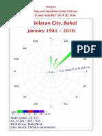 Wind Rose Tagbilaran, Bohol - PAGASA
