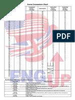 28.Score-Conversion-Chart.pdf