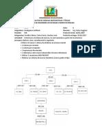deber2pc.pdf