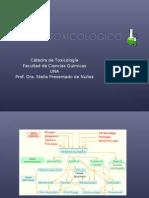 analisis toxicologico