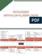 Peta Konsep Aljabar Linear_2018