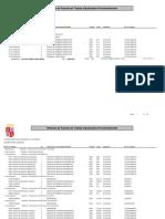 2353958-Anexo Adjudicacion Web Puestos Adjudicados y Desiertos
