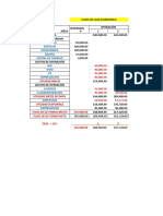 Analisis Flujo de Caja Economico