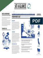 HydropowerAtAGlance_11x17.pdf
