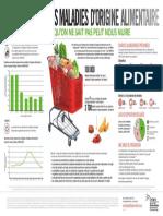 OHP Infog FoodborneIllness 2014 FR