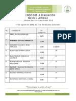 19424875 Result a Dos Viii Profi Alfabetico