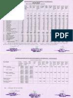 biet-fee-structure-2018-19-F-1.pdf