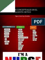 modelos conceptuals 2018.pptx
