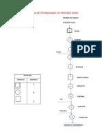 Diagrama de Operaciones de Proceso Queso