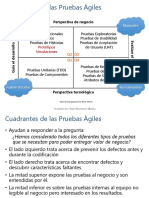 Planificación de Las Pruebas - AgileNight