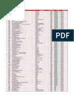 PDF Cajeros Ingresadores v19