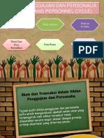 ppt siklus penggajian dan personalia_(1).pptx