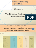 256351637-Chapter-02-The-Dynamic-Environment-of-International-Trade.pptx