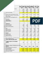 Balance sheet - Copy.xls