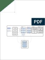 Informatica TDM Architecture