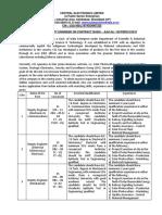 Web Advt-103-PERS-2-2018