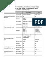 ListofRegistersFormsAndreturnstobemaintained.pdf