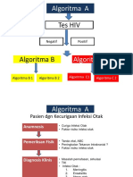 Alogoritma Hiv