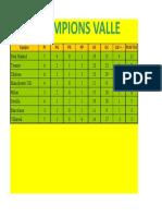 Torneo Fut-Sala Valle Del Sol