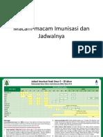 Macam-macam Imunisasi dan Jadwalnya.pptx