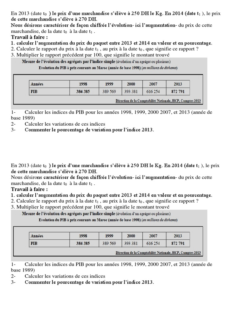 Indice Cours Eco Gen