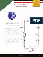 Songham Form Memorization Diagram
