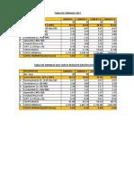 Tabla de Jornales 2017-Mtc