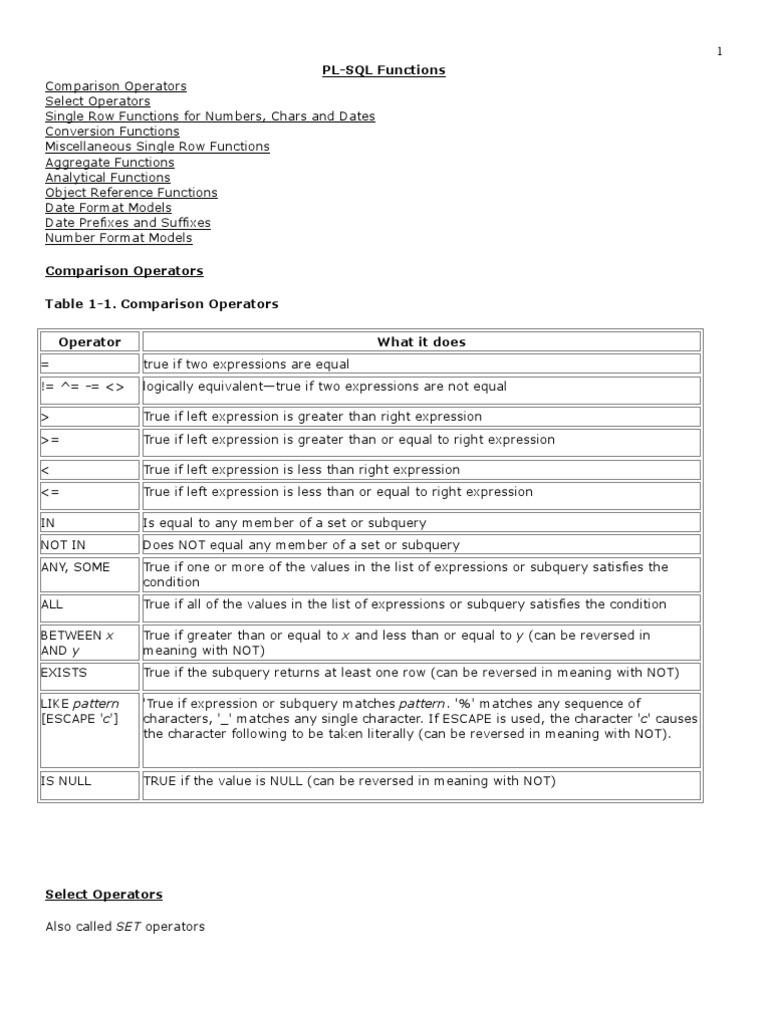 Oracle sql material plsql oracle database biocorpaavc