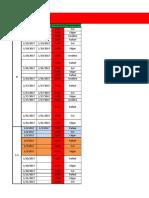Cronograma TGR Rafael