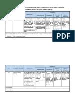Modelo de Informe Tecnico Pedagogico