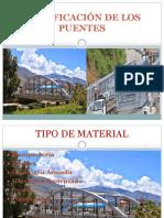 Clasificación de Los Puentes Hbo
