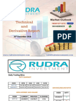 Free Nifty Tips Technical & Derivative Report (26th December)