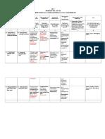 Lk 1 Analisis Skl-ki-kd Mapel Tjw
