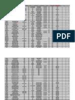 TUF B350M-PLUS GAMING Memory-QVL.pdf