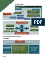 DERECHO PRIVADO VI familia segun programa mod 1 y 2-.doc