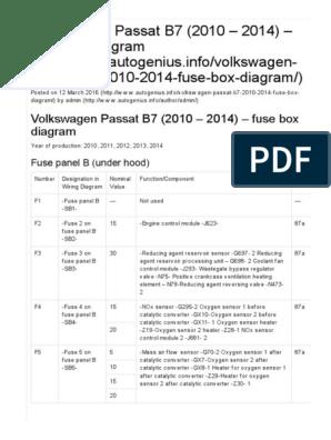 Volkswagen Passat B7 2010 2014 Fuse Box Diagram Relay Motor Vehicle