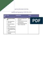 CIVE1129_Learning Outcomes_Earth Pressure.pdf