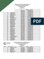Amc Merit List 1545302924
