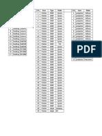Copy of detail of assets.xlsx