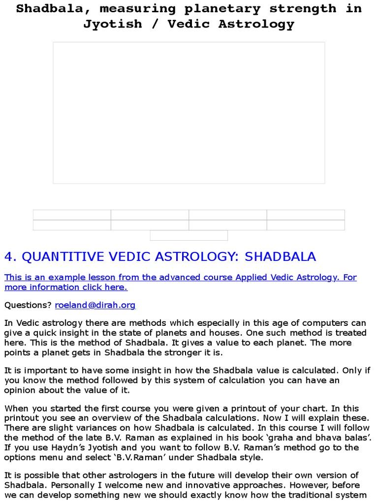 Vedic Shadbala Analysis (Strengths of Planets) | Astrology | Ancient