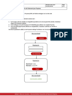 Documentation Passerelle de Paiement Paymee