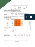 Hoja de Cálculo en Portafolio Para Ingenio Azucarero